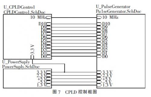 cpld和lvpecl门电路的脉宽可调窄脉冲信号发生器设计