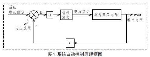 系统外增加了一个比例积分调节器,用来调节并联系统的电压.