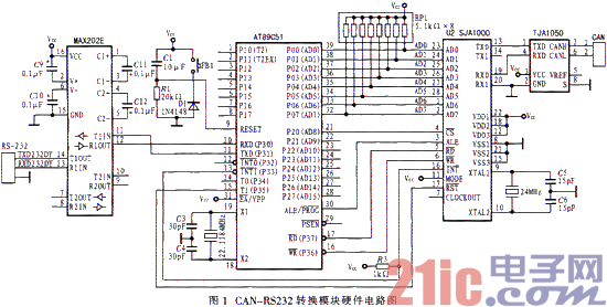 max202e用于实现rs232电平到微控制器接口电路的ttl电平转换.