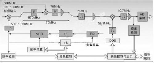 p10单元板电路原理图